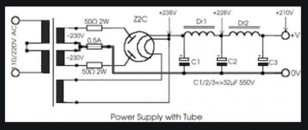 Z2C - Siemens